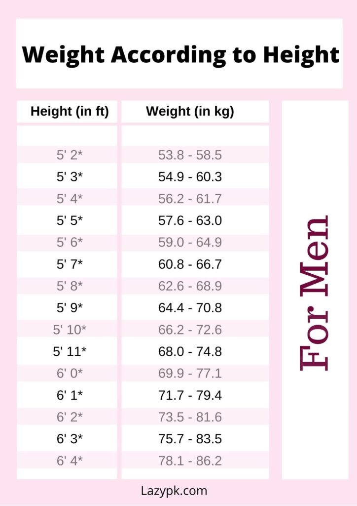Weight-According-to-Height-Monitoring-Sheet-for-men